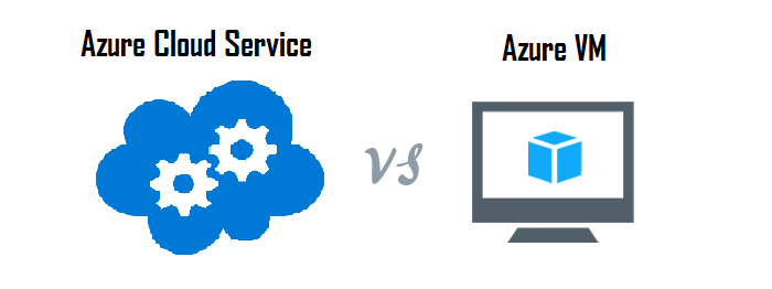 How are Azure VM and Cloud Services related?