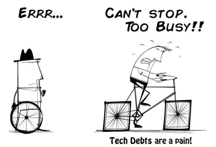 Managing Tech Debts